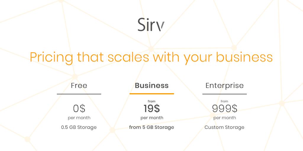 sirv.com